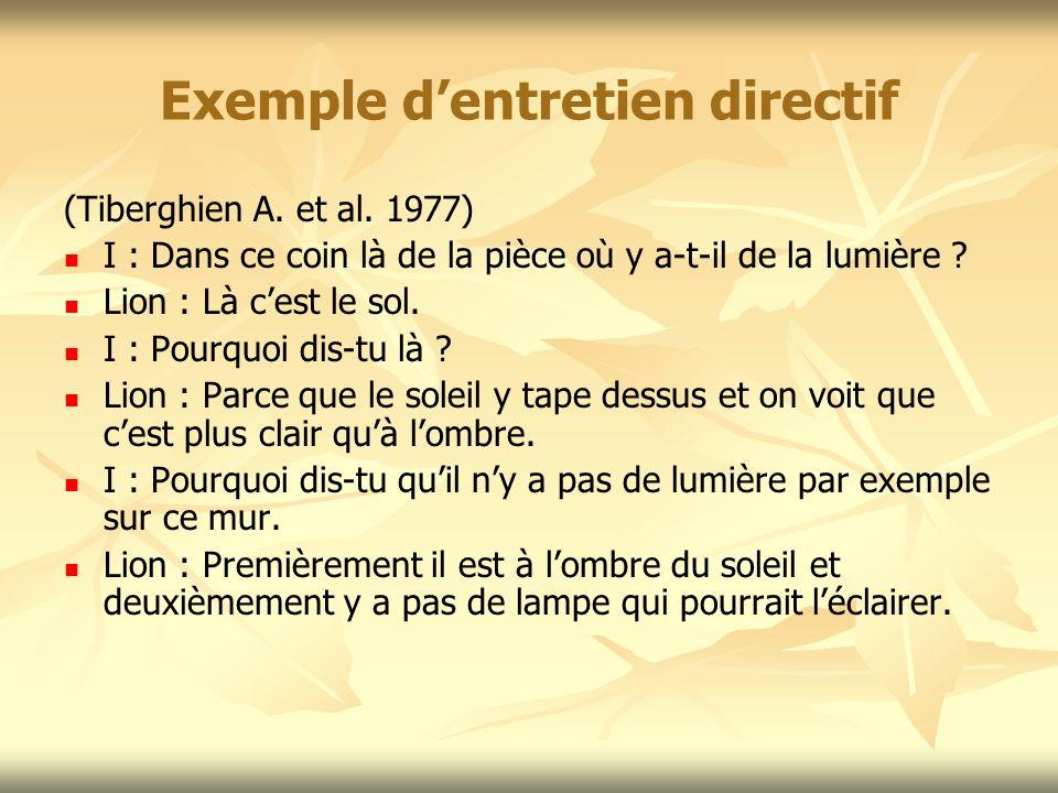 Exemple dentretien directif (Tiberghien A. et al. 1977) I : Dans ce coin là de la pièce où y a-t-il de la lumière ? Lion : Là cest le sol. I : Pourquo