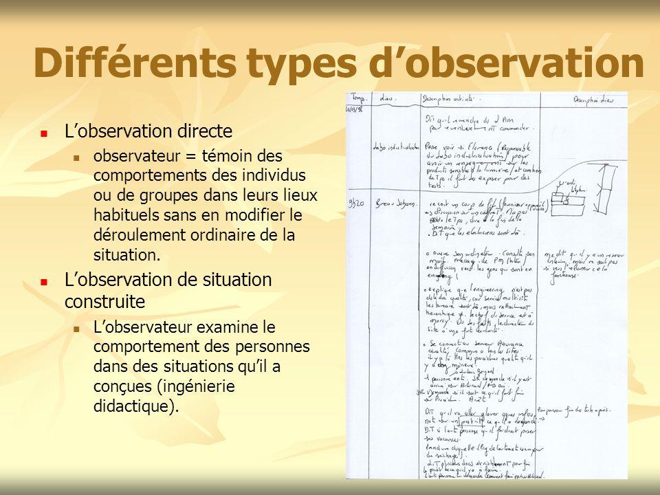 Différents types dobservation Lobservation directe observateur = témoin des comportements des individus ou de groupes dans leurs lieux habituels sans