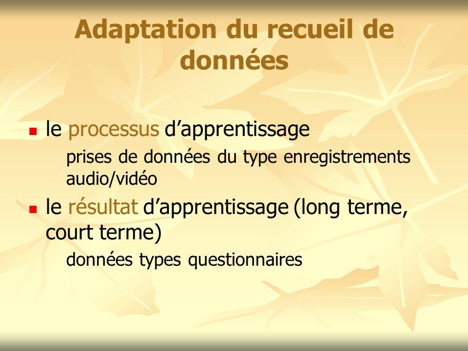 Adaptation du recueil de données le processus dapprentissage prises de données du type enregistrements audio/vidéo le résultat dapprentissage (long te