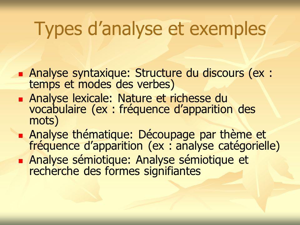 Types danalyse et exemples Analyse syntaxique: Structure du discours (ex : temps et modes des verbes) Analyse lexicale: Nature et richesse du vocabula