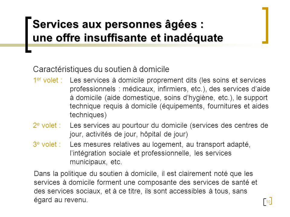 10 Services aux personnes âgées : une offre insuffisante et inadéquate Caractéristiques du soutien à domicile 1 er volet : Les services à domicile pro