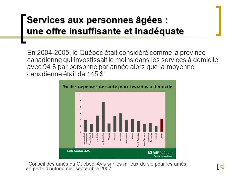 12 Services aux personnes âgées : une offre insuffisante et inadéquate En 2004-2005, le Québec était considéré comme la province canadienne qui invest