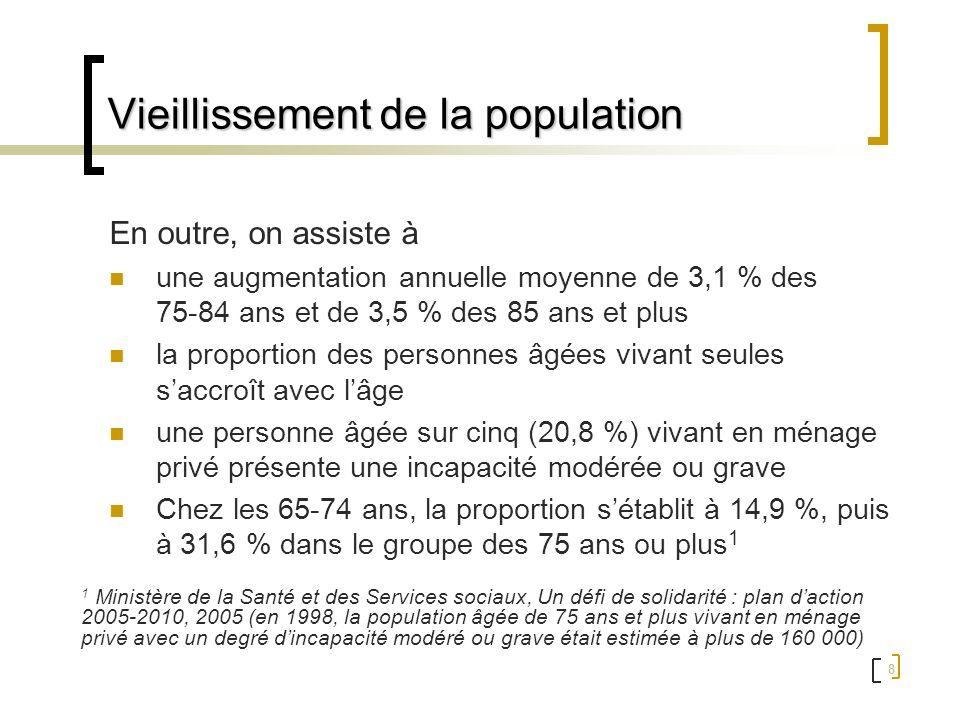 8 Vieillissement de la population En outre, on assiste à une augmentation annuelle moyenne de 3,1 % des 75-84 ans et de 3,5 % des 85 ans et plus la pr