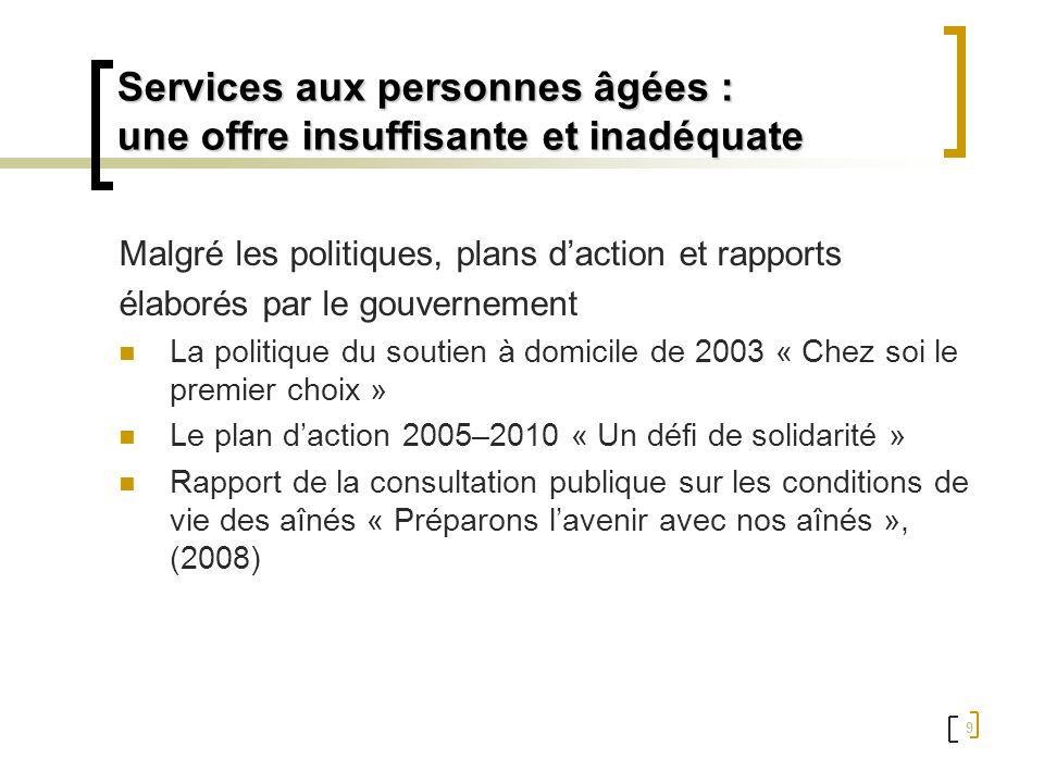 9 Services aux personnes âgées : une offre insuffisante et inadéquate Malgré les politiques, plans daction et rapports élaborés par le gouvernement La