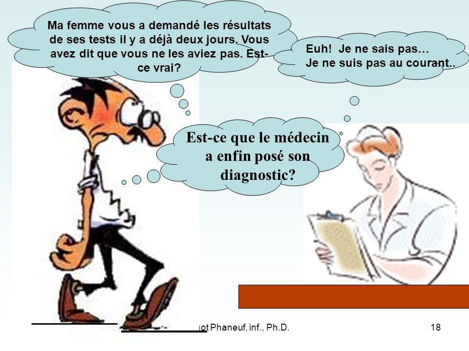 Margot Phaneuf, inf., Ph.D.18 Ma femme vous a demandé les résultats de ses tests il y a déjà deux jours.