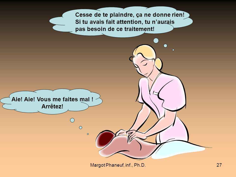 Margot Phaneuf, inf., Ph.D.27 Aie.Aie. Vous me faites mal .