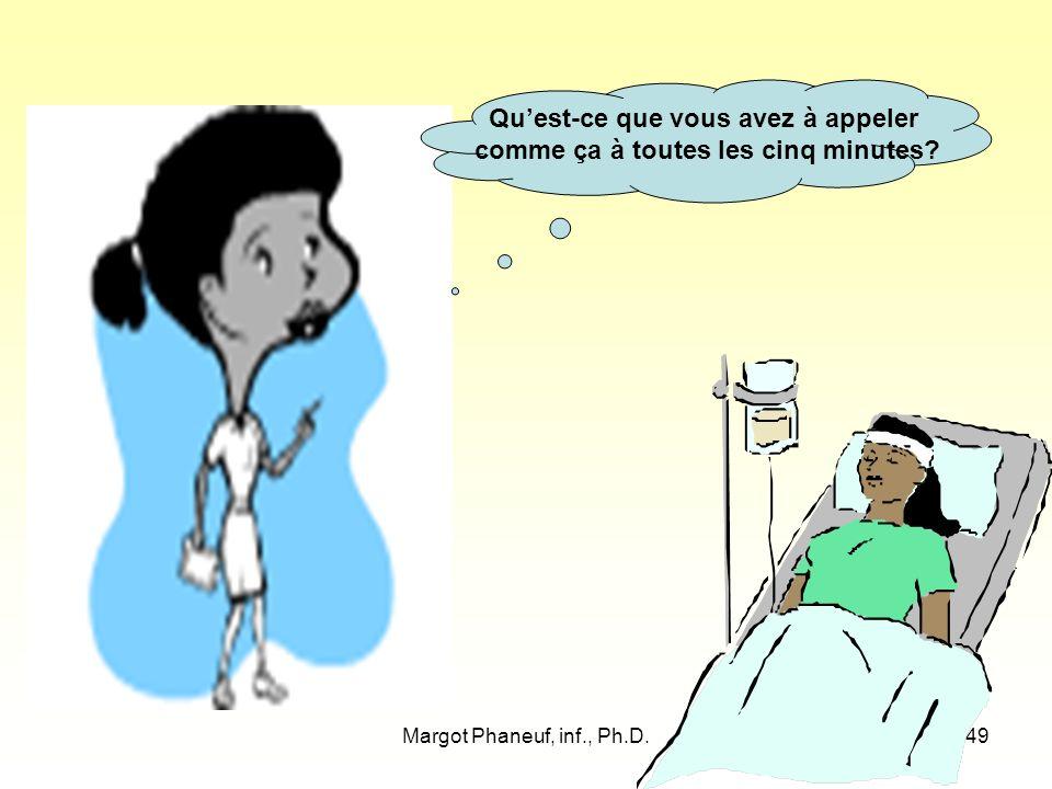 Margot Phaneuf, inf., Ph.D.49 Quest-ce que vous avez à appeler comme ça à toutes les cinq minutes?