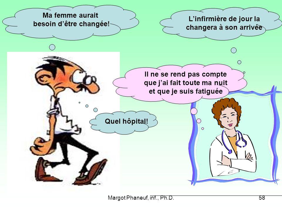 Margot Phaneuf, inf., Ph.D.58 Linfirmière de jour la changera à son arrivée Ma femme aurait besoin dêtre changée.