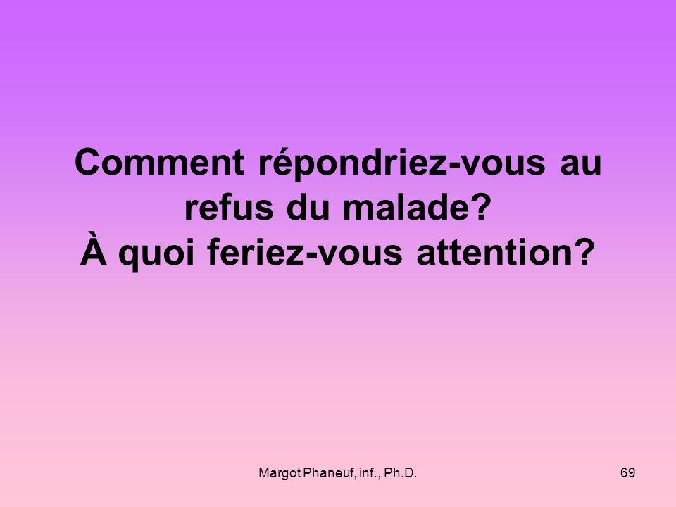 Margot Phaneuf, inf., Ph.D.69 Comment répondriez-vous au refus du malade.