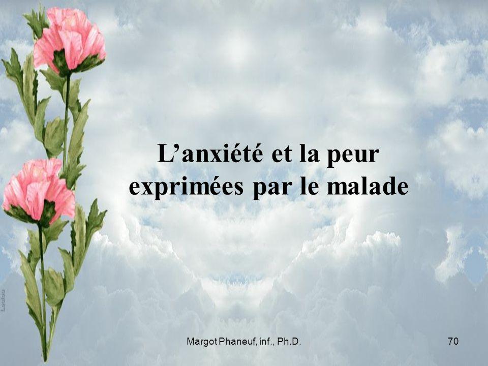 Margot Phaneuf, inf., Ph.D.70 Lanxiété et la peur exprimées par le malade