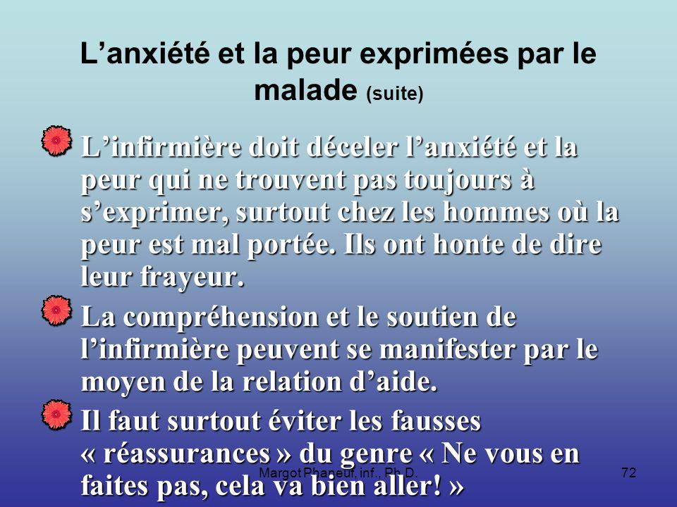 Margot Phaneuf, inf., Ph.D.72 Lanxiété et la peur exprimées par le malade (suite) Linfirmière doit déceler lanxiété et la peur qui ne trouvent pas toujours à sexprimer, surtout chez les hommes où la peur est mal portée.
