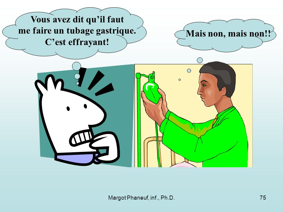 Margot Phaneuf, inf., Ph.D.75 Vous avez dit quil faut me faire un tubage gastrique.