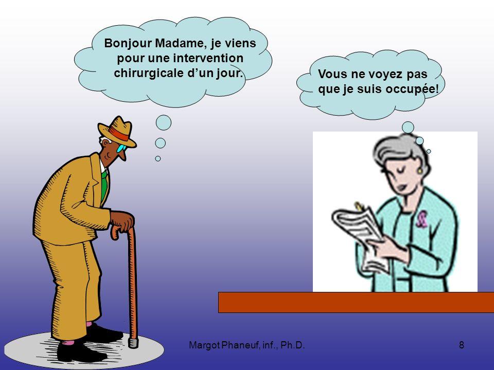 Margot Phaneuf, inf., Ph.D.89 La satisfaction des besoins Le rôle de linfirmière auprès du malade en est un de suppléance pour ce que la personne ne peut faire elle-même et quelle pourrait accomplir si elle en avait la force physique, la motivation et si elle possédait les connaissances voulues.