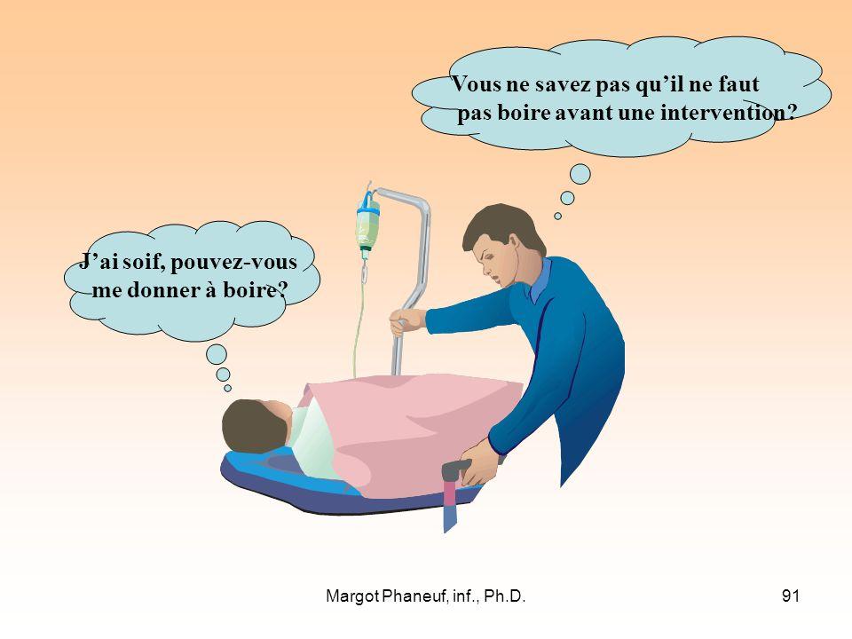 Margot Phaneuf, inf., Ph.D.91 Jai soif, pouvez-vous me donner à boire.