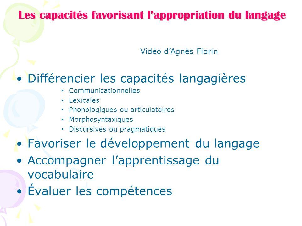 Les capacités favorisant lappropriation du langage Vidéo dAgnès Florin Différencier les capacités langagières Communicationnelles Lexicales Phonologiq