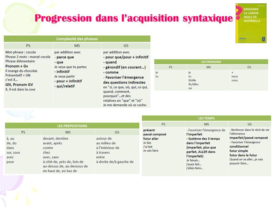 Progression dans lacquisition syntaxique :