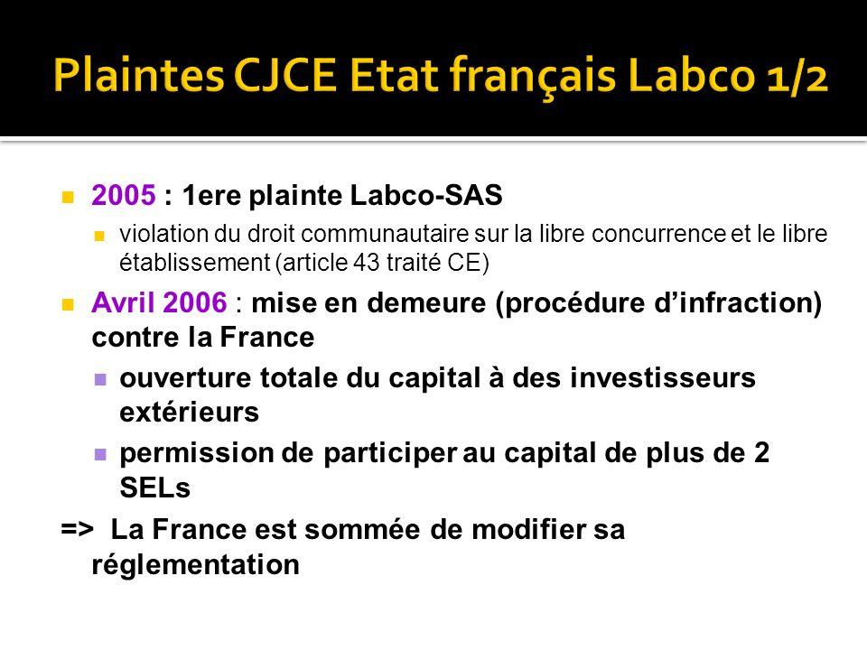 2005 : 1ere plainte Labco-SAS violation du droit communautaire sur la libre concurrence et le libre établissement (article 43 traité CE) Avril 2006 :