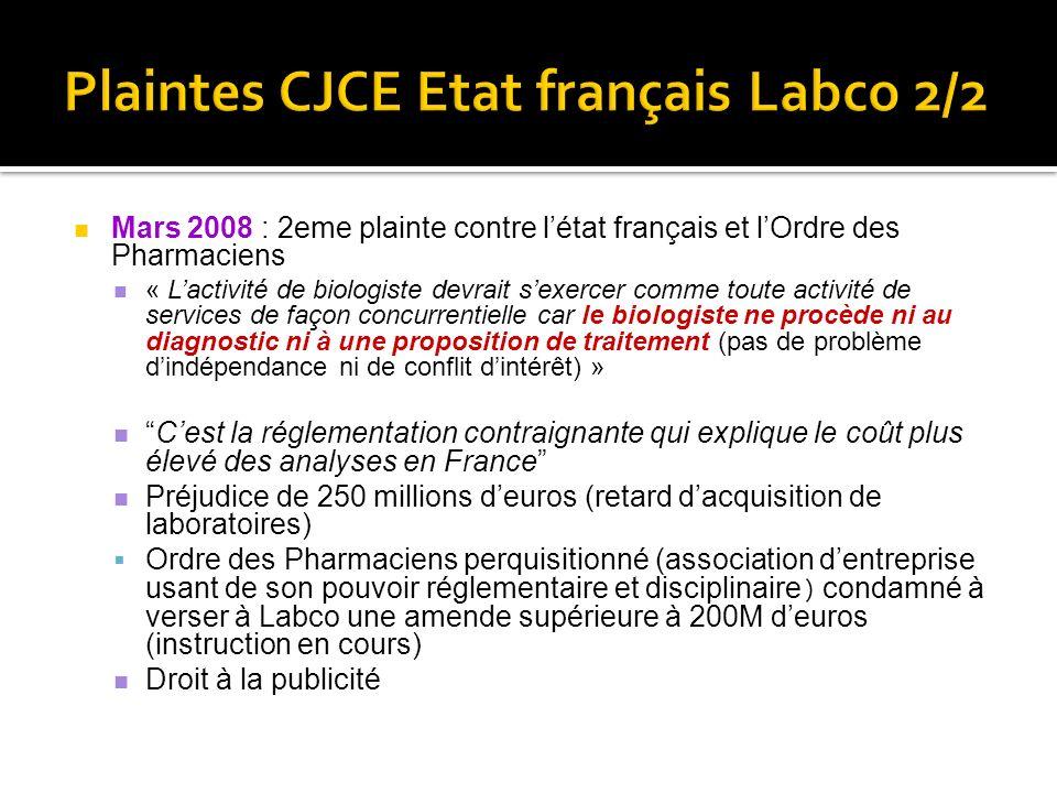 Mars 2008 : 2eme plainte contre létat français et lOrdre des Pharmaciens « Lactivité de biologiste devrait sexercer comme toute activité de services d