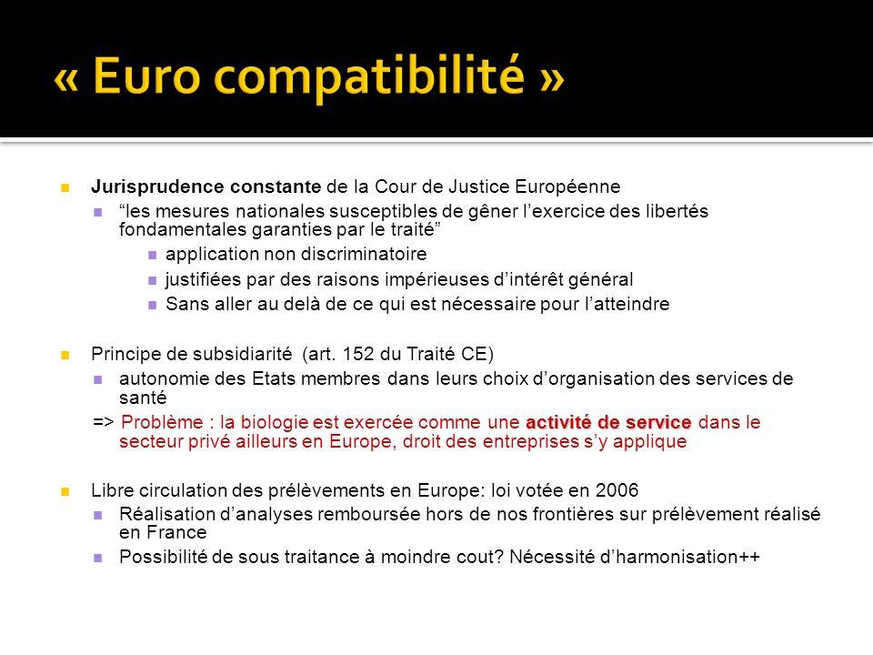 Jurisprudence constante de la Cour de Justice Européenne les mesures nationales susceptibles de gêner lexercice des libertés fondamentales garanties p