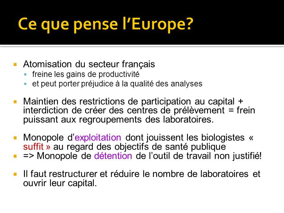 Atomisation du secteur français freine les gains de productivité et peut porter préjudice à la qualité des analyses Maintien des restrictions de parti