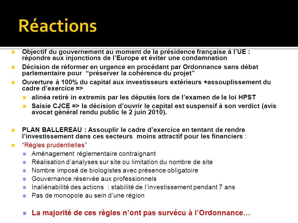 Objectif du gouvernement au moment de la présidence française à lUE : répondre aux injonctions de lEurope et éviter une condamnation Décision de réfor