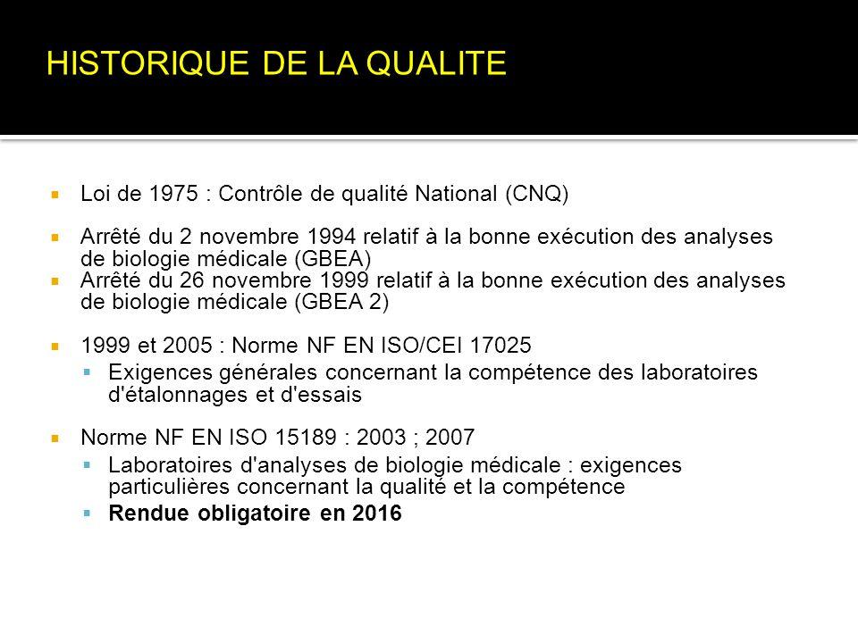 Loi de 1975 : Contrôle de qualité National (CNQ) Arrêté du 2 novembre 1994 relatif à la bonne exécution des analyses de biologie médicale (GBEA) Arrêt