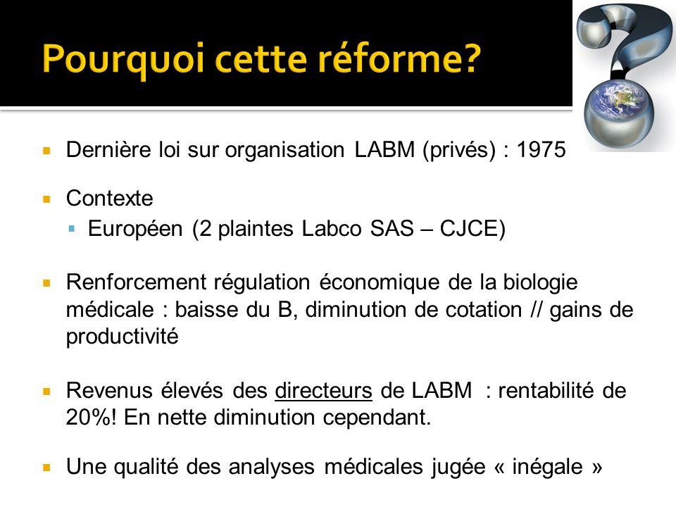 Dernière loi sur organisation LABM (privés) : 1975 Contexte Européen (2 plaintes Labco SAS – CJCE) Renforcement régulation économique de la biologie m