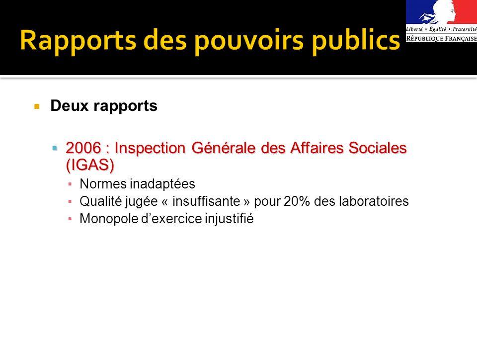 Deux rapports 2006 : Inspection Générale des Affaires Sociales (IGAS) 2006 : Inspection Générale des Affaires Sociales (IGAS) Normes inadaptées Qualit