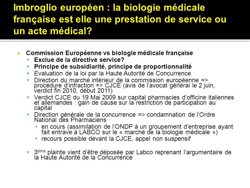Commission Européenne vs biologie médicale française Exclue de la directive service? Principe de subsidiarité, principe de proportionnalité Evaluation