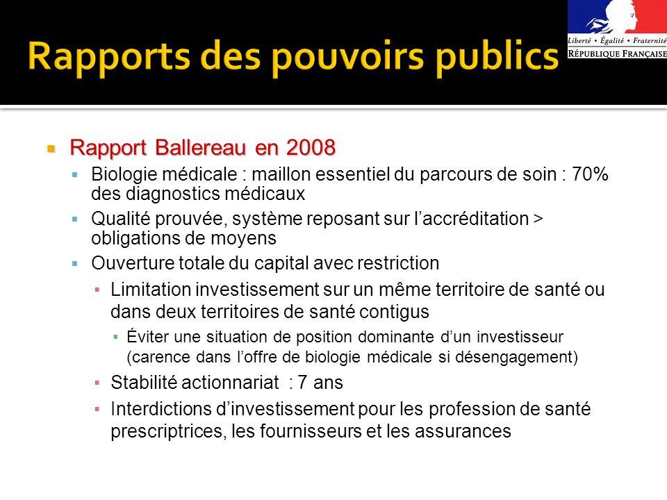 Rapport Ballereau en 2008 Rapport Ballereau en 2008 Biologie médicale : maillon essentiel du parcours de soin : 70% des diagnostics médicaux Qualité p