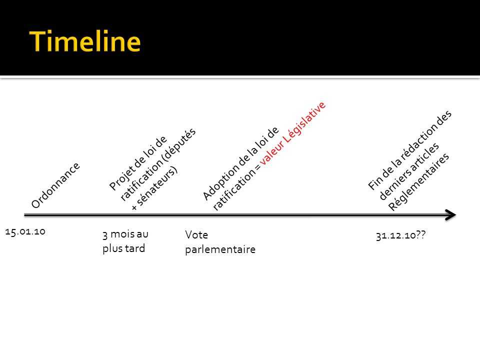 15.01.10 Ordonnance 3 mois au plus tard Projet de loi de ratification (députés + sénateurs) Adoption de la loi de ratification = valeur Législative Vo