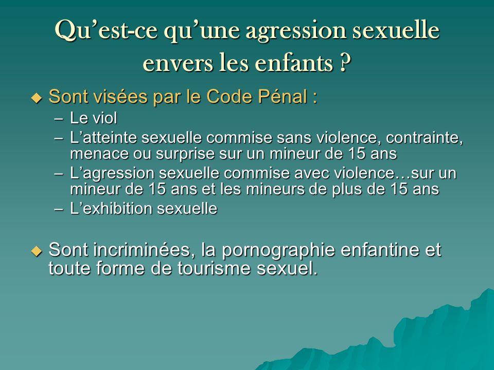 Quest-ce quune agression sexuelle envers les enfants ? Sont visées par le Code Pénal : Sont visées par le Code Pénal : –Le viol –Latteinte sexuelle co