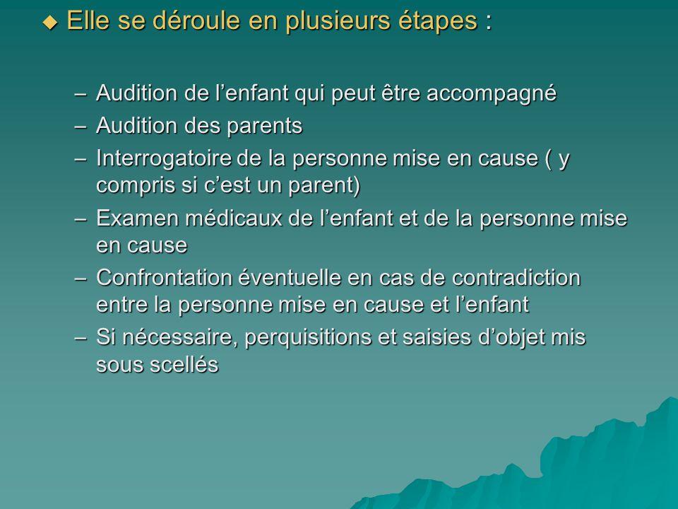 Elle se déroule en plusieurs étapes : Elle se déroule en plusieurs étapes : –Audition de lenfant qui peut être accompagné –Audition des parents –Inter
