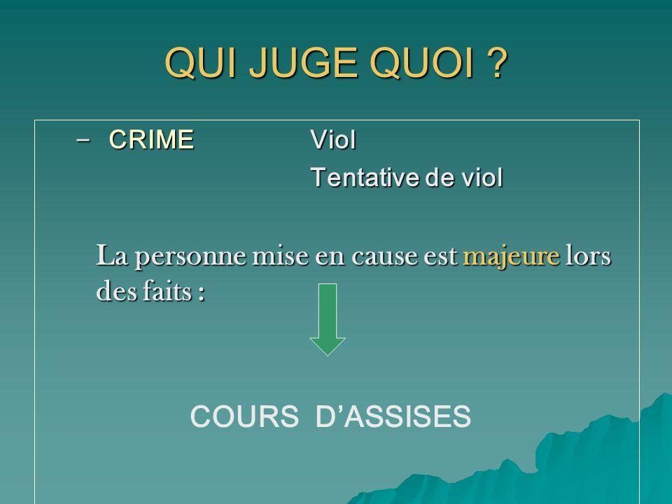 QUI JUGE QUOI ? – CRIMEViol Tentative de viol La personne mise en cause est majeure lors des faits : COURS DASSISES