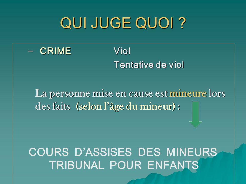 QUI JUGE QUOI ? – CRIMEViol Tentative de viol La personne mise en cause est mineure lors des faits (selon lâge du mineur) : COURS DASSISES DES MINEURS