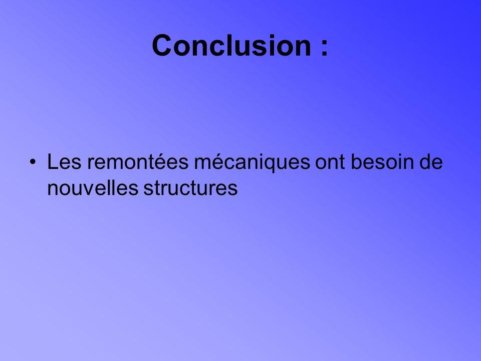 Conclusion : Les remontées mécaniques ont besoin de nouvelles structures