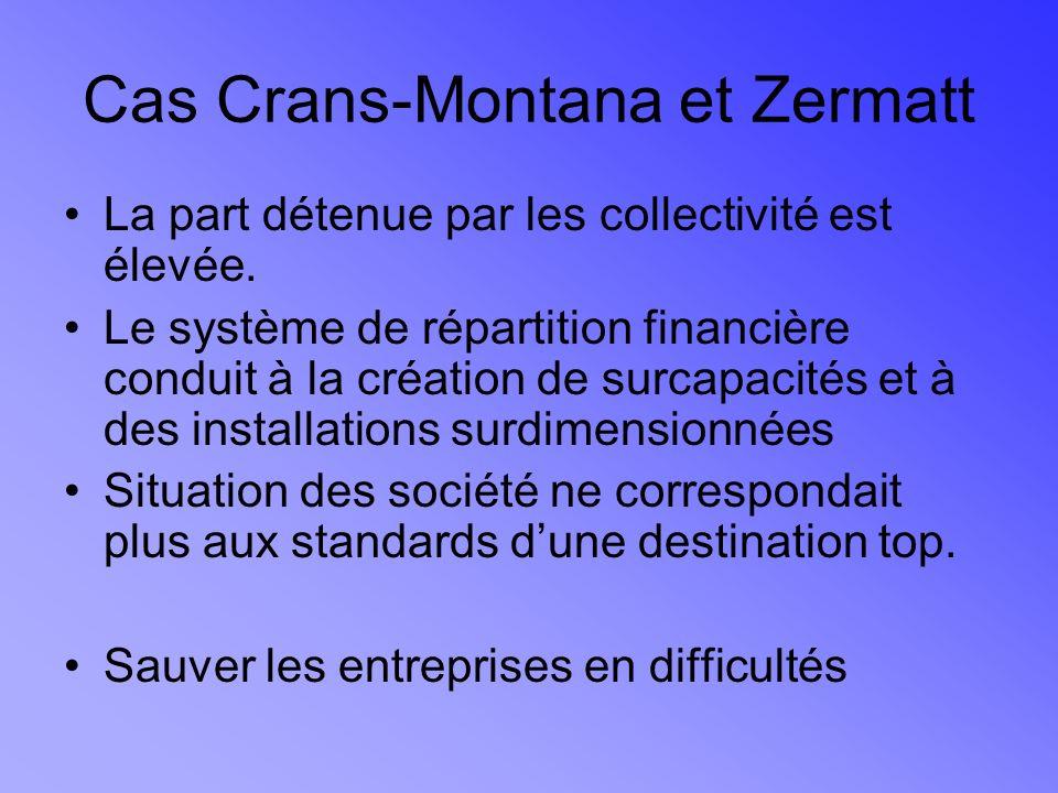 Cas Crans-Montana et Zermatt La part détenue par les collectivité est élevée.