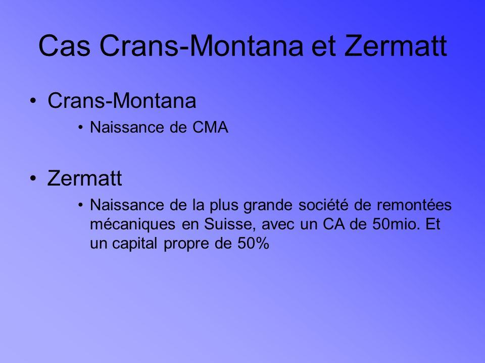 Cas Crans-Montana et Zermatt Crans-Montana Naissance de CMA Zermatt Naissance de la plus grande société de remontées mécaniques en Suisse, avec un CA de 50mio.