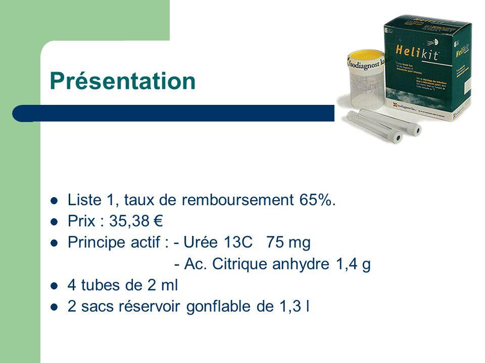 Présentation Liste 1, taux de remboursement 65%. Prix : 35,38 Principe actif : - Urée 13C 75 mg - Ac. Citrique anhydre 1,4 g 4 tubes de 2 ml 2 sacs ré