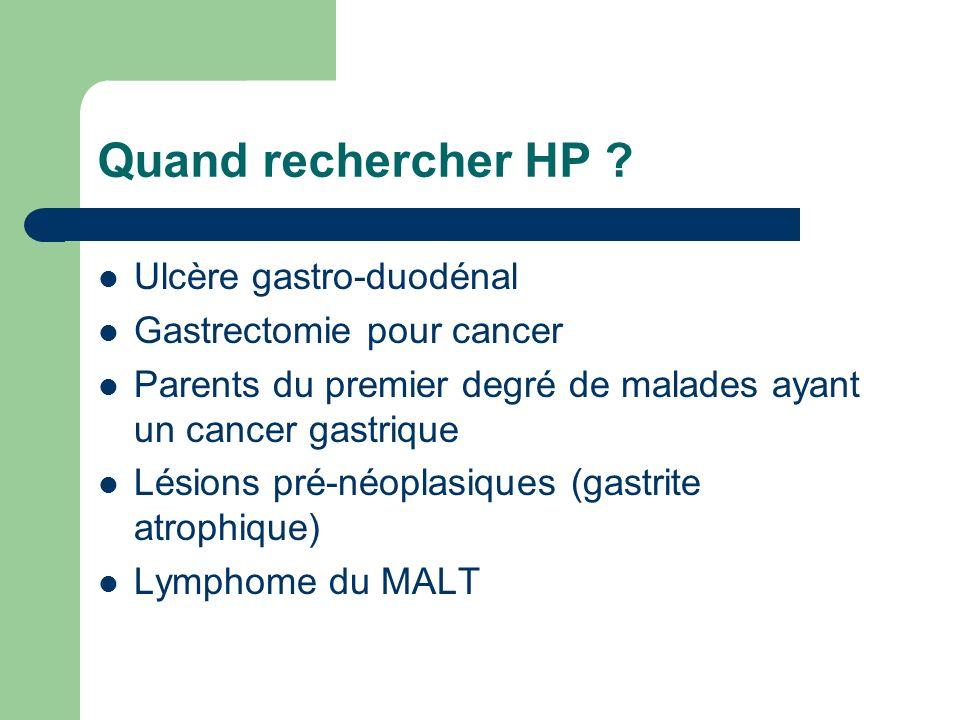 Quand rechercher HP ? Ulcère gastro-duodénal Gastrectomie pour cancer Parents du premier degré de malades ayant un cancer gastrique Lésions pré-néopla