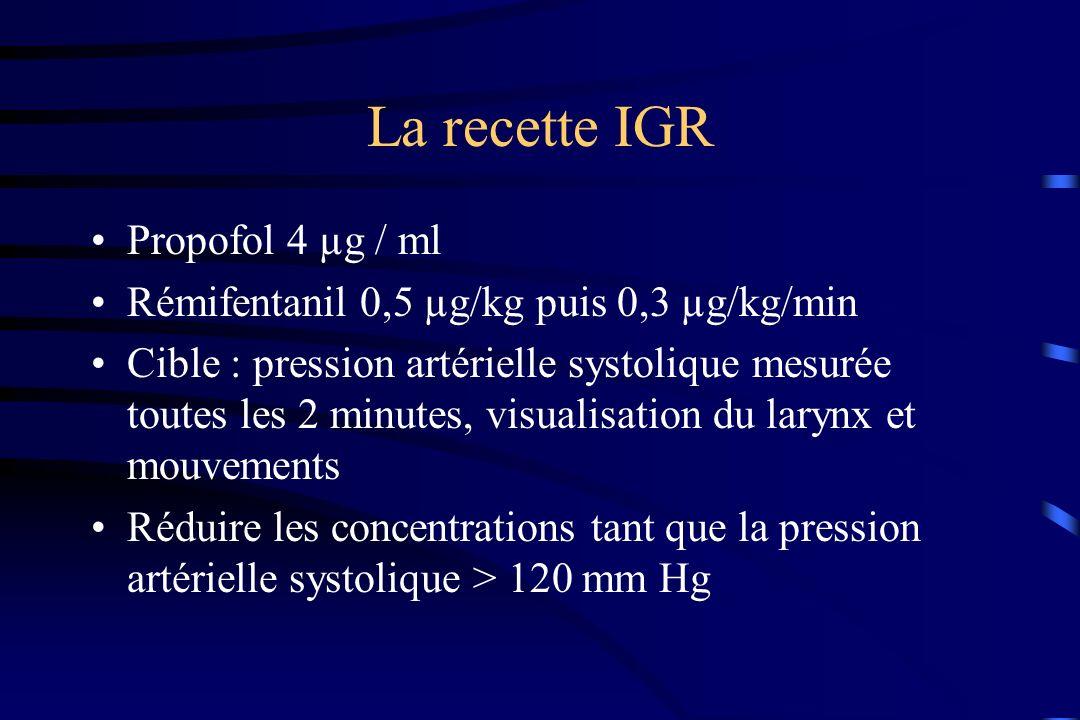 La recette IGR Propofol 4 µg / ml Rémifentanil 0,5 µg/kg puis 0,3 µg/kg/min Cible : pression artérielle systolique mesurée toutes les 2 minutes, visua