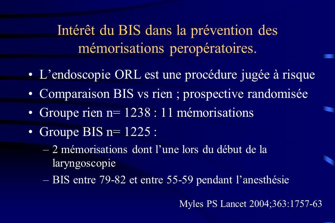 Intérêt du BIS dans la prévention des mémorisations peropératoires. Lendoscopie ORL est une procédure jugée à risque Comparaison BIS vs rien ; prospec