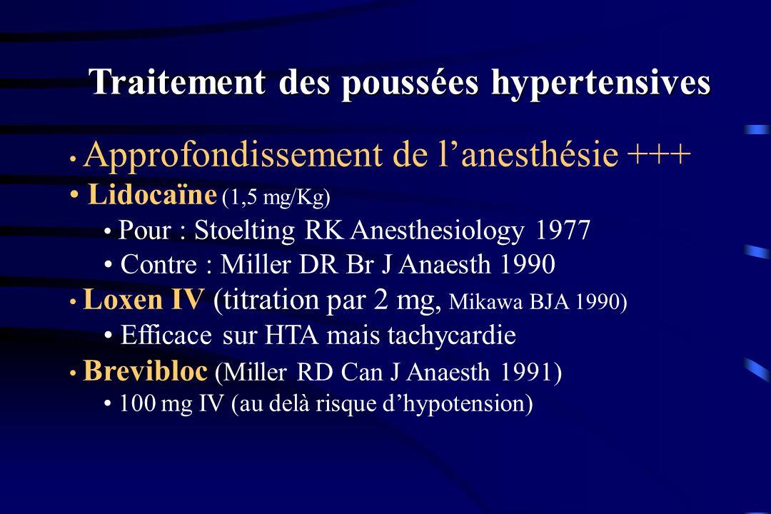 Traitement des poussées hypertensives Approfondissement de lanesthésie +++ Lidocaïne (1,5 mg/Kg) Pour : Stoelting RK Anesthesiology 1977 Contre : Mill