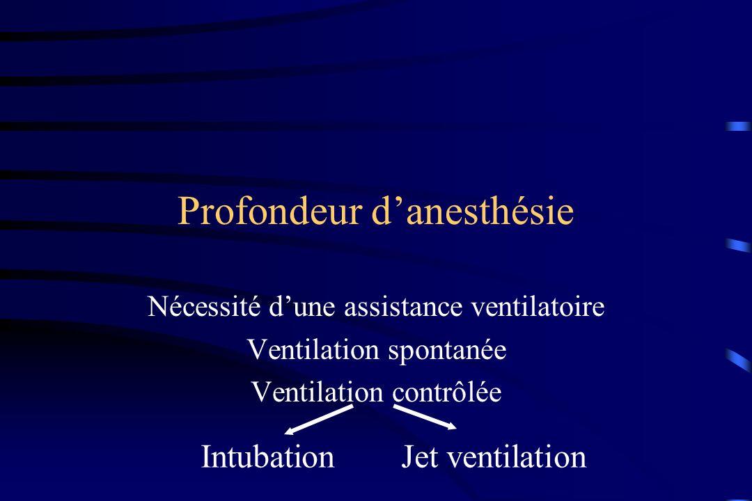 Profondeur danesthésie Nécessité dune assistance ventilatoire Ventilation spontanée Ventilation contrôlée Intubation Jet ventilation