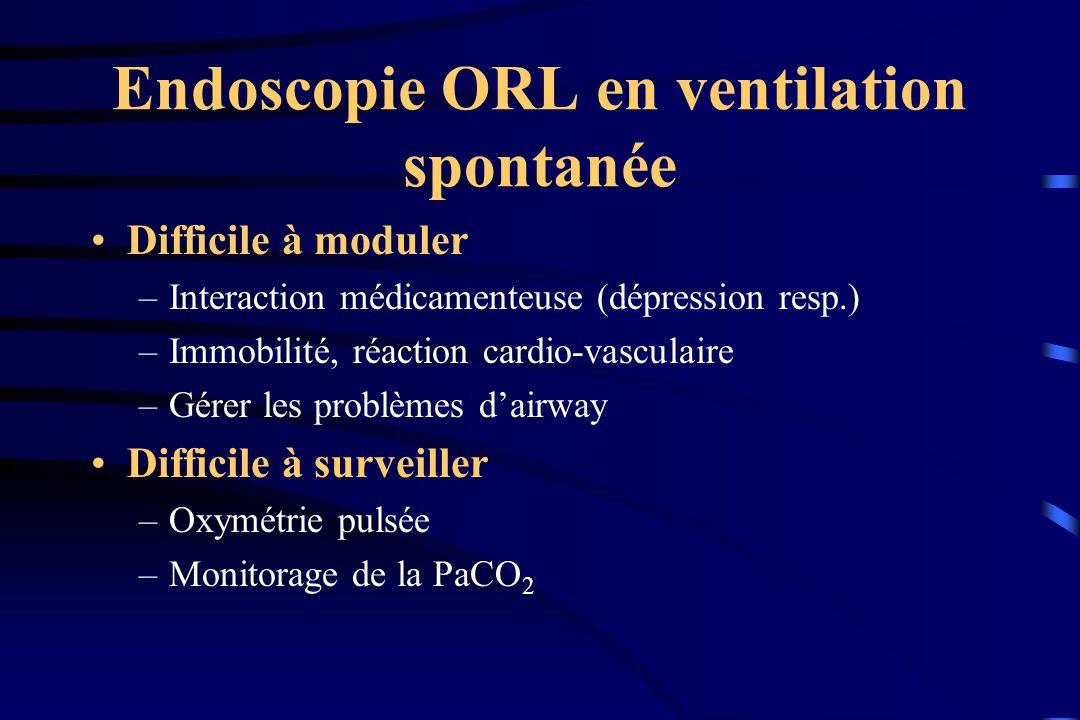 Endoscopie ORL en ventilation spontanée Difficile à moduler –Interaction médicamenteuse (dépression resp.) –Immobilité, réaction cardio-vasculaire –Gé