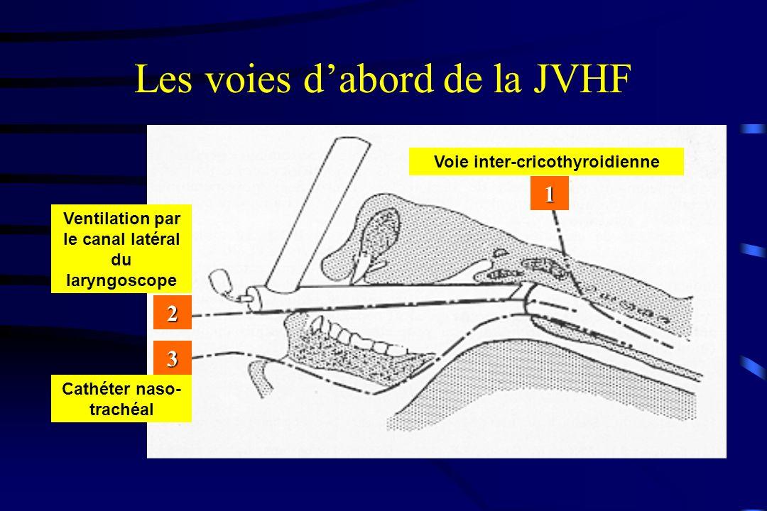 Les voies dabord de la JVHF Voie inter-cricothyroidienne Ventilation par le canal latéral du laryngoscope Cathéter naso- trachéal 1 2 3