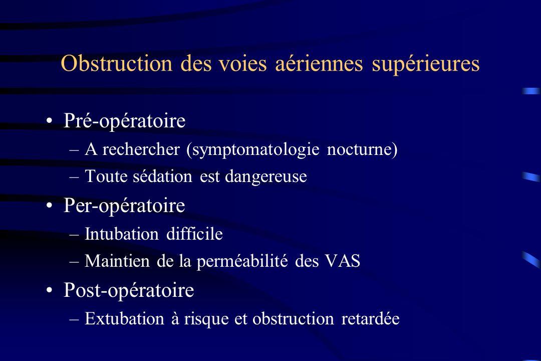 Obstruction des voies aériennes supérieures Pré-opératoire –A rechercher (symptomatologie nocturne) –Toute sédation est dangereuse Per-opératoire –Int