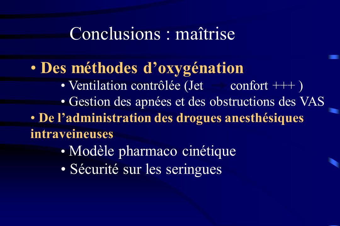 Conclusions : maîtrise Des méthodes doxygénation Ventilation contrôlée (Jet confort +++ ) Gestion des apnées et des obstructions des VAS De ladministr