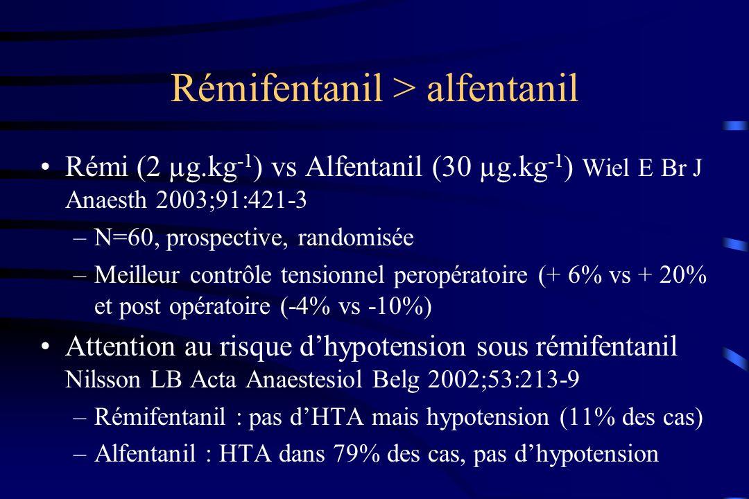 Rémifentanil > alfentanil Rémi (2 µg.kg -1 ) vs Alfentanil (30 µg.kg -1 ) Wiel E Br J Anaesth 2003;91:421-3 –N=60, prospective, randomisée –Meilleur c