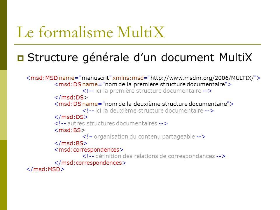 Le formalisme MultiX Structure générale dun document MultiX